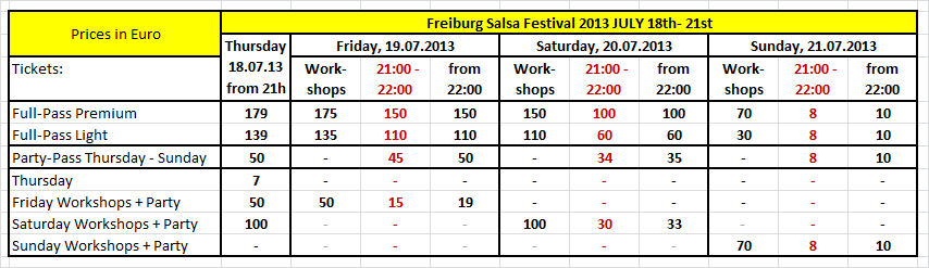 Freiburg Salsa Festival 2013 Admission