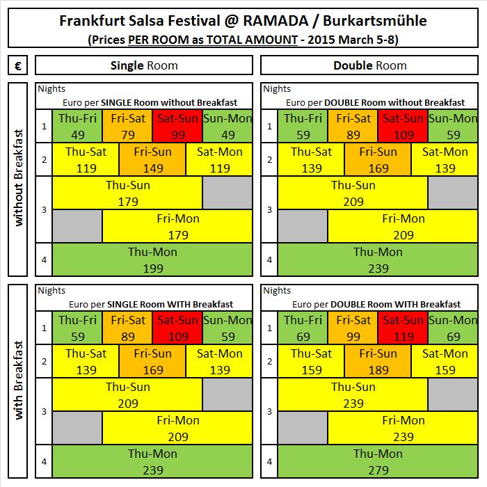 RAMADA - Burkartsmühle - 2015 March 5-8