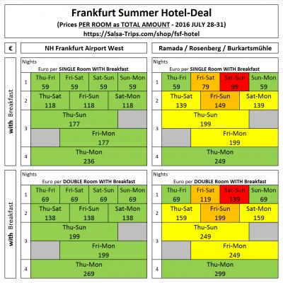 Frankfurt-Festival Hotel-Deal 2016 Summer