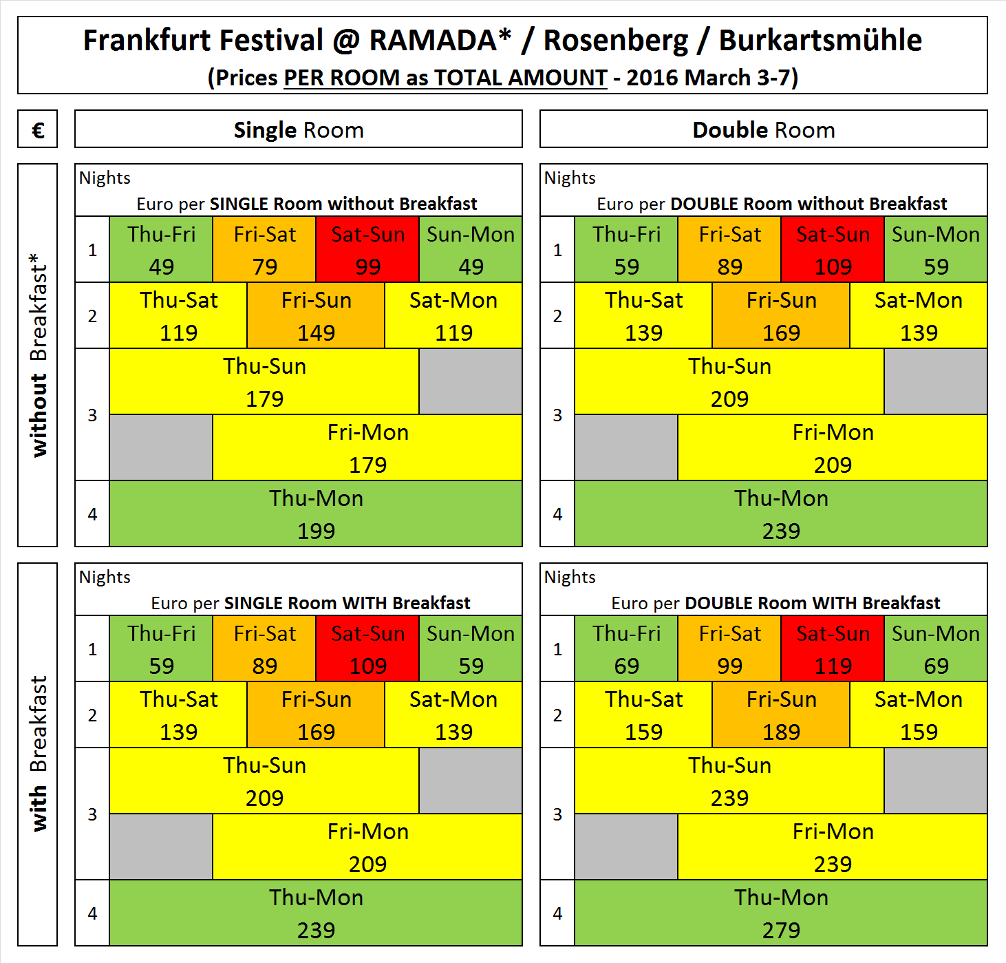 Hotel Ramada Frankfurt Airport West